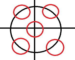 弓道の狙いの定め方