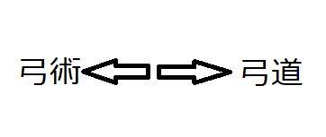 弓術と弓道の違い
