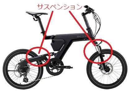 かっこいい電動自転車 BESV PSA1の口コミ